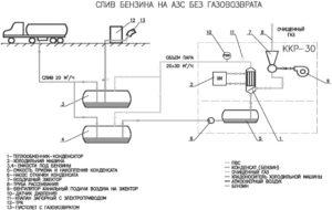 Установка ККР-30