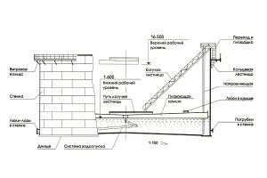 Вертикальные резервуары с плавающей крышей объемом от 10 000 м³ до 50 000 м³