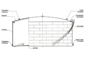 Вертикальные резервуары со стационарной крышей объемом от 10 000 м³ до 30 000 м³