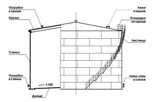Вертикальные резервуары со стационарной крышей объемом от 2 000 м³ до 5 000 м³